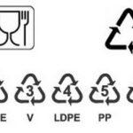 Классификация пищевого пластика